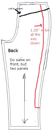 backsidestripejeansdraftingdiagram